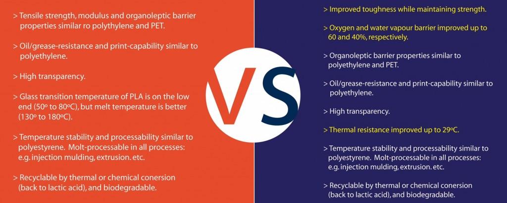 Biocomposites_ BLOCKPLA_VS